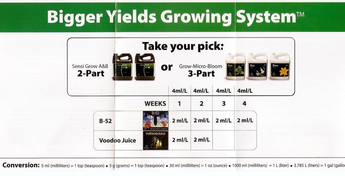 "Advanced Nutrients pH-PPM Perfect Technology ""Get the stack"