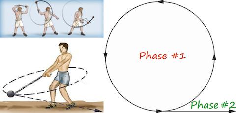 David vs Goliath Burst-mode Sling Analogy [480x230] .PNG