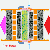 Egzoset's On-Top Core-PH Shield Effect for Pre-Heat Cycle (2016-Mar-3) [200x200] .PNG