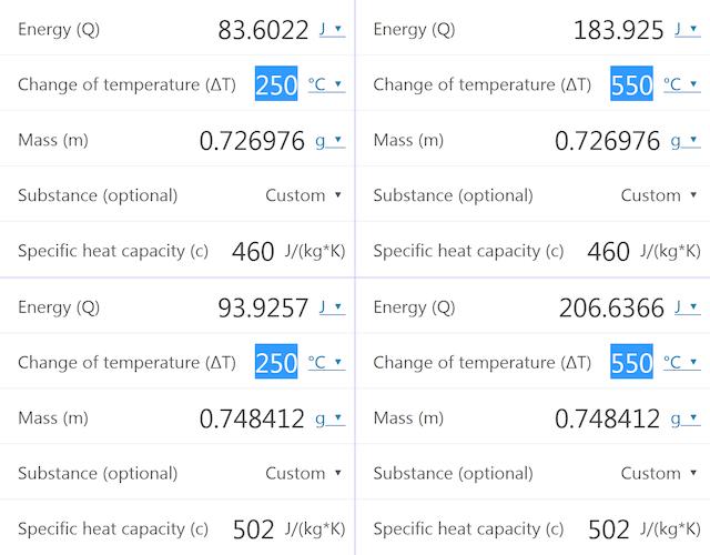Energy vs Alloy & Temperature [640x500] .PNG