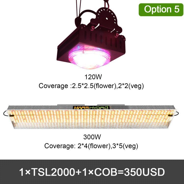 Mars Hydro TSL 2000 combo sales 5.jpg