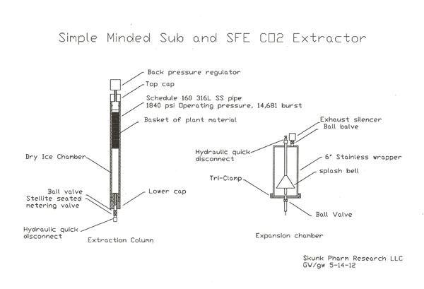 Simple Minded Dry Ice SFE -1-1.jpg