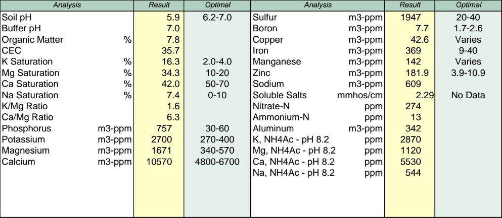 soil_sample_re-run.jpg