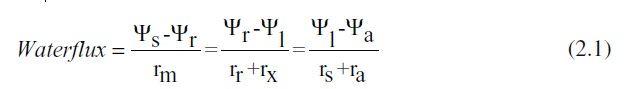 SPAC ohm's formula.jpg