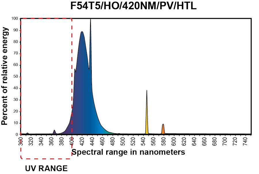 spectrum-54t5.jpg
