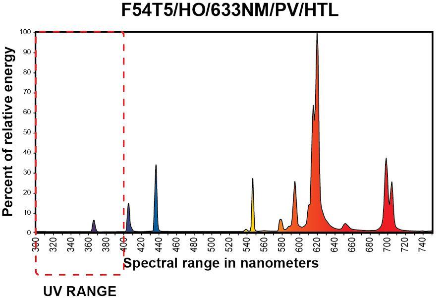spectrum-633.jpg