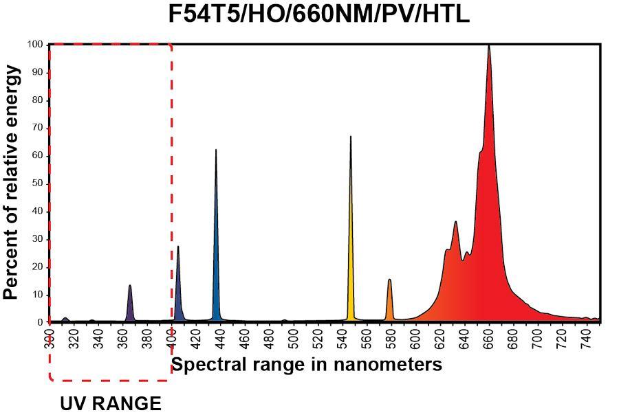 spectrum-660.jpg