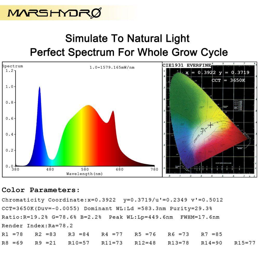 TS3000-spectrum.jpg