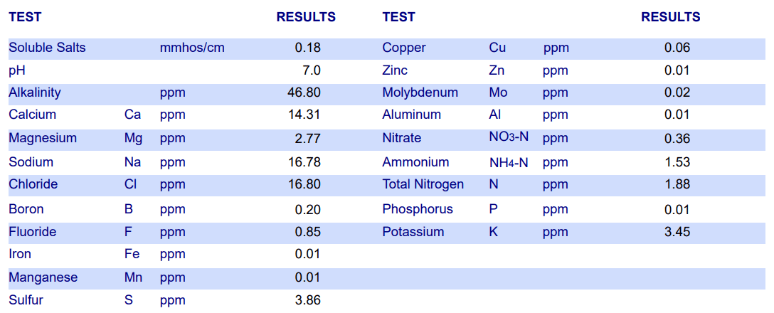 WaterResults.png